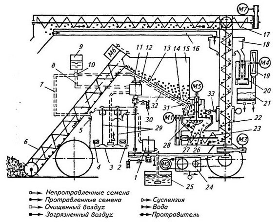 Описание и работа ПС-10А